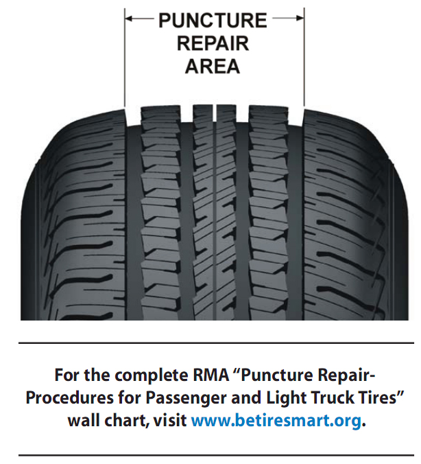 Tire Repair   Rowleys Tires & Automotive Services   Complete Auto ...